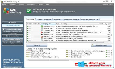 Screenshot AVG para Windows 8